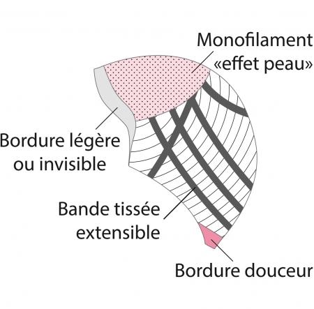 Description de la base perruque Instant, base confort  ****