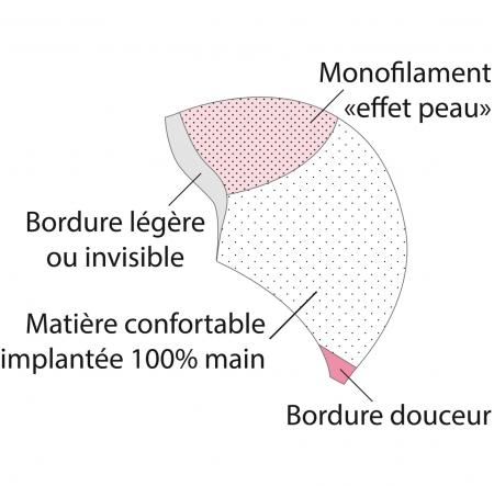 Description de la base la perruque, base ligne bien être *****, cheveux 100% implantés main